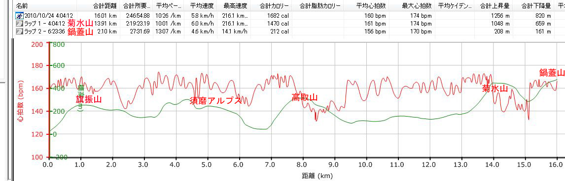 10.10.24(日) 想定無い_a0062810_1383468.jpg