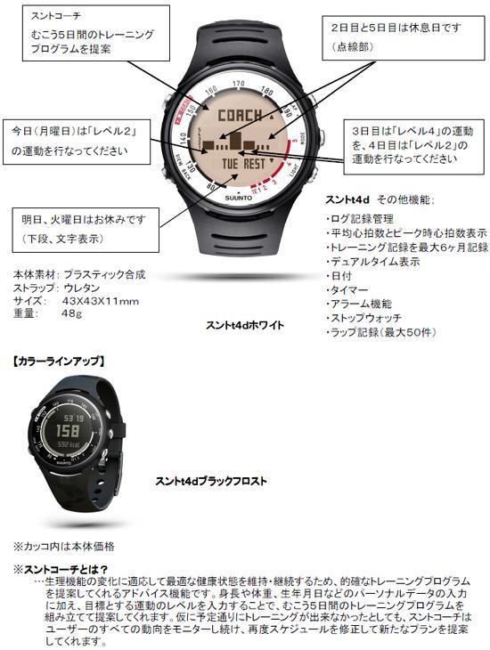 時計を購入!_f0172281_6181591.jpg