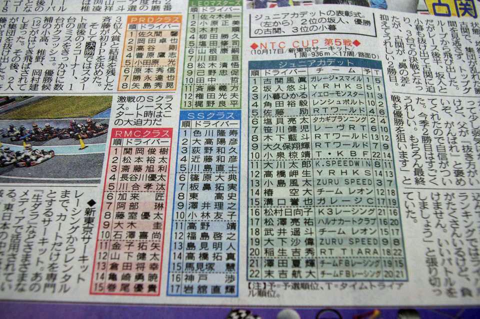 東京中日スポーツ様、掲載!!!_c0224820_1022360.jpg