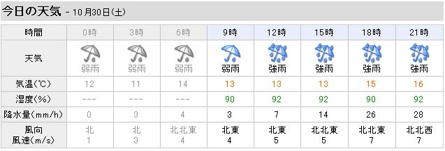 10月30日(土)台風接近に伴う走行中止のお知らせ_c0224820_942397.jpg