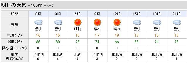 10月30日(土)台風接近に伴う走行中止のお知らせ_c0224820_981247.jpg