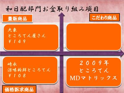 f0070004_16243692.jpg