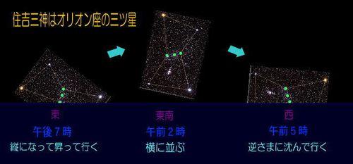 住吉神社(3)住吉三神はオリオンの三ツ星_c0222861_14475839.jpg