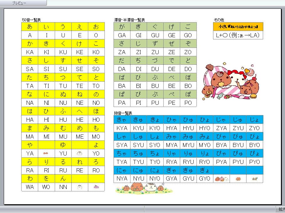 平仮名ローマ字入力表 : 幸せと ... : ローマ字表 パソコン : すべての講義