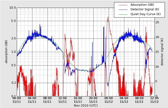 HAARPに地震波か?_e0171614_20304329.jpg