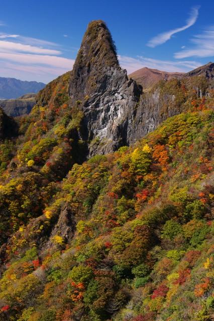 ニャンコ岳_d0177220_9283915.jpg