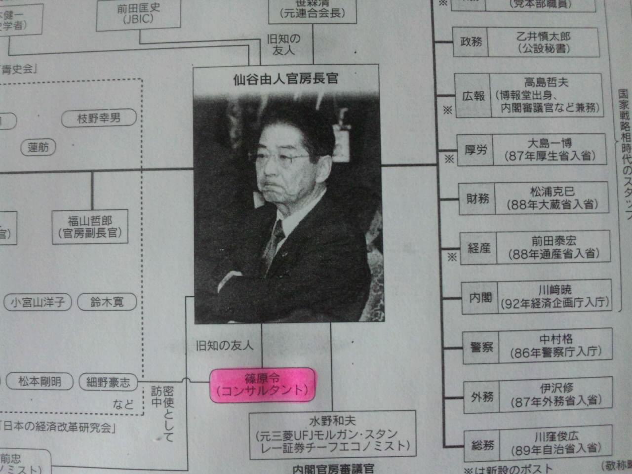 篠原令氏、日経夕刊に 仙石由人官房長官の友人として_d0027795_8205333.jpg