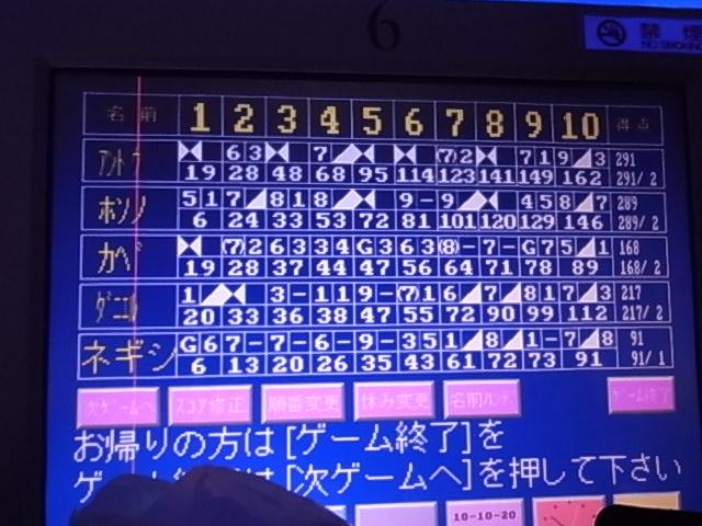 第1回  林 CUP !!!_c0151965_1414098.jpg