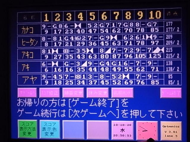 第1回  林 CUP !!!_c0151965_14141285.jpg