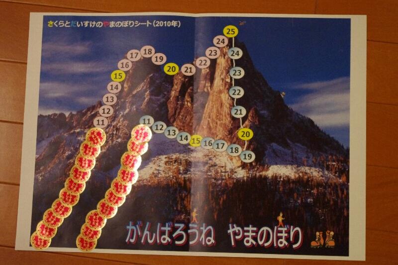 試練の彦根長浜ツアー(長編)_c0113733_12355.jpg