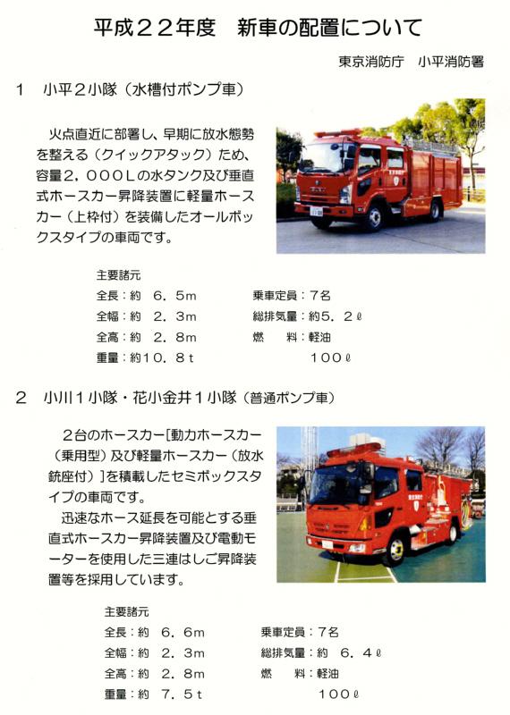消防車の新車お披露目_f0059673_2321466.jpg