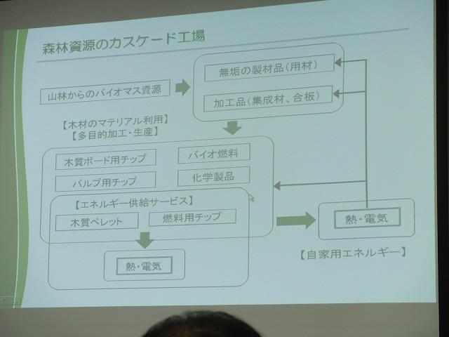 木質バイオマスの可能性がとても興味深かった「富士市環境フェア」_f0141310_23364263.jpg