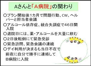 平成21年度 平野区介護保険事業者学術研究会より_e0096277_12284462.jpg