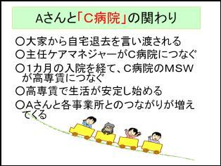 平成21年度 平野区介護保険事業者学術研究会より_e0096277_8491145.jpg