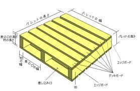 強い意志をこめて その名は「木製荷役台工場」福祉施設の名称から_c0069903_15162241.jpg