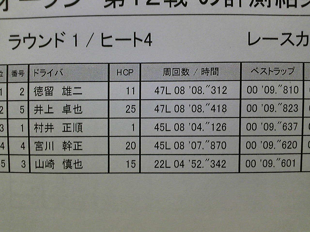 シルバーストーン・シリーズ戦 最終戦 村井正順_e0166663_9124743.jpg