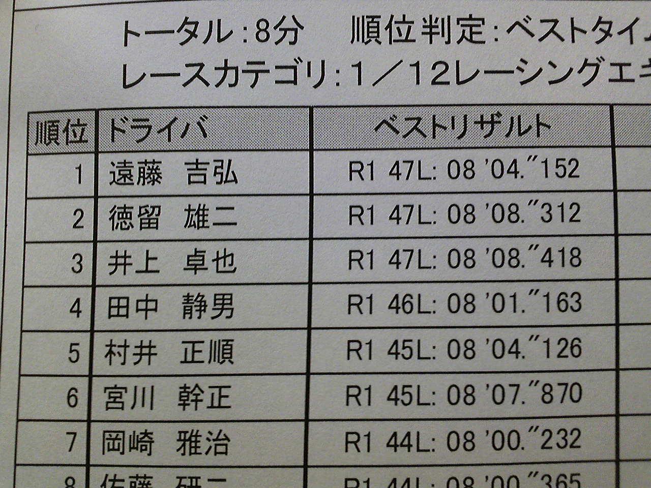 シルバーストーン・シリーズ戦 最終戦 村井正順_e0166663_913053.jpg