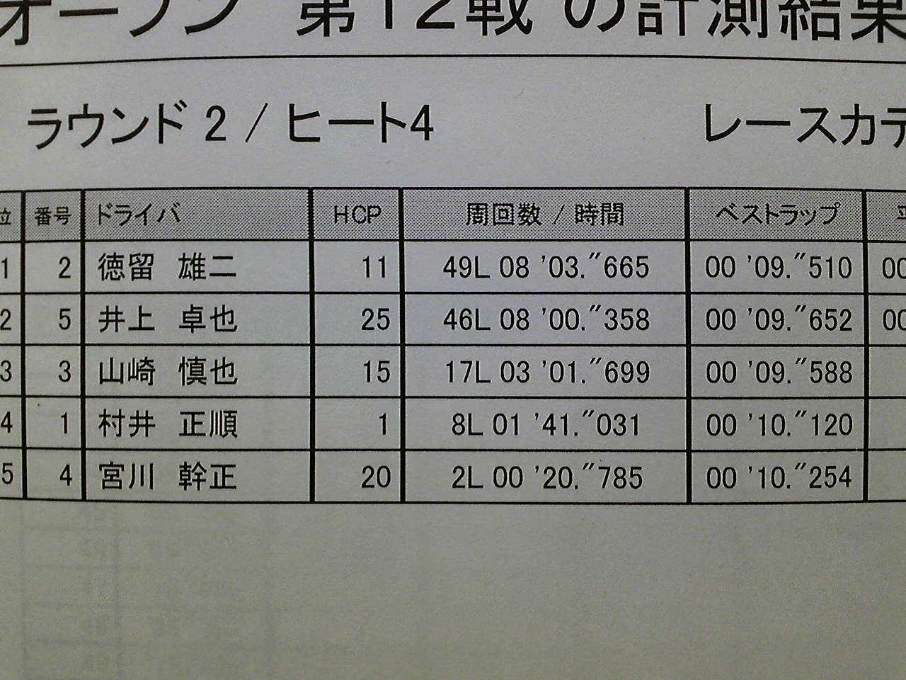 シルバーストーン・シリーズ戦 最終戦 村井正順_e0166663_9132557.jpg