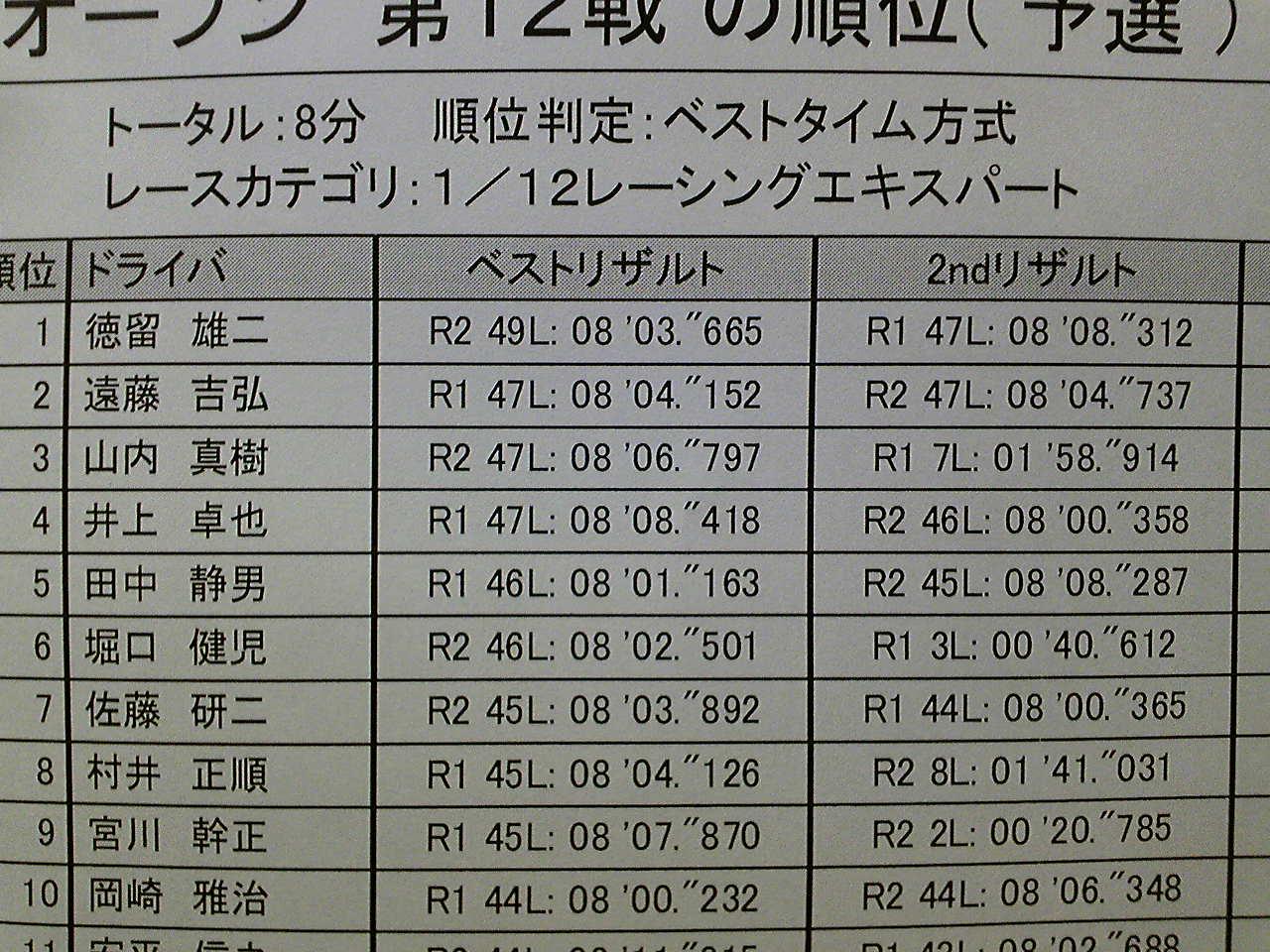 シルバーストーン・シリーズ戦 最終戦 村井正順_e0166663_9134385.jpg