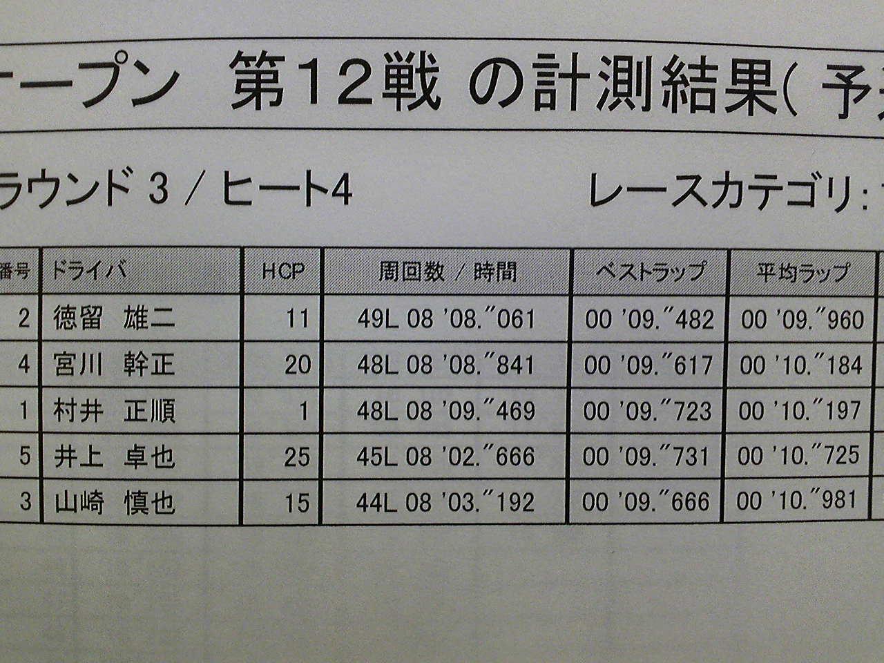 シルバーストーン・シリーズ戦 最終戦 村井正順_e0166663_9143628.jpg