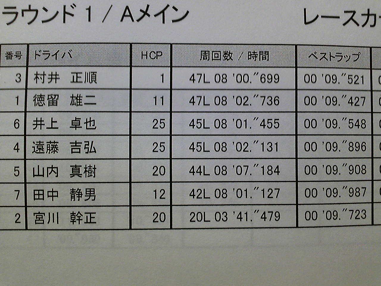 シルバーストーン・シリーズ戦 最終戦 村井正順_e0166663_9154041.jpg