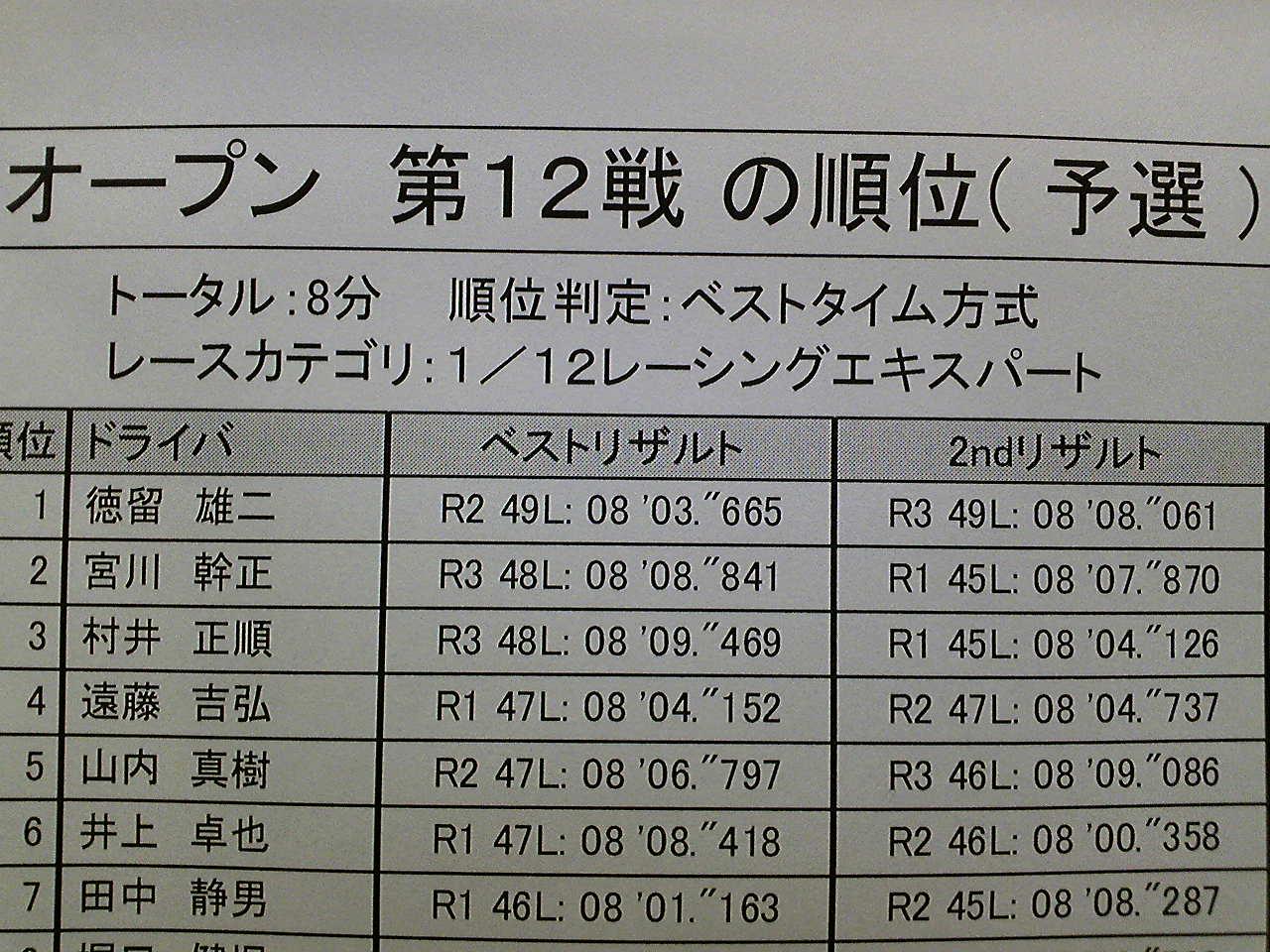 シルバーストーン・シリーズ戦 最終戦 村井正順_e0166663_915437.jpg