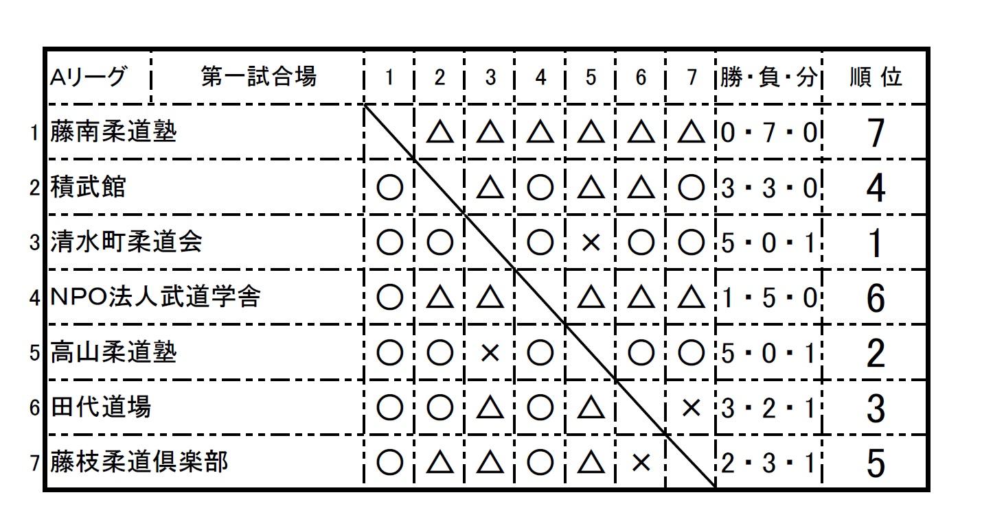 f0063216_9124389.jpg