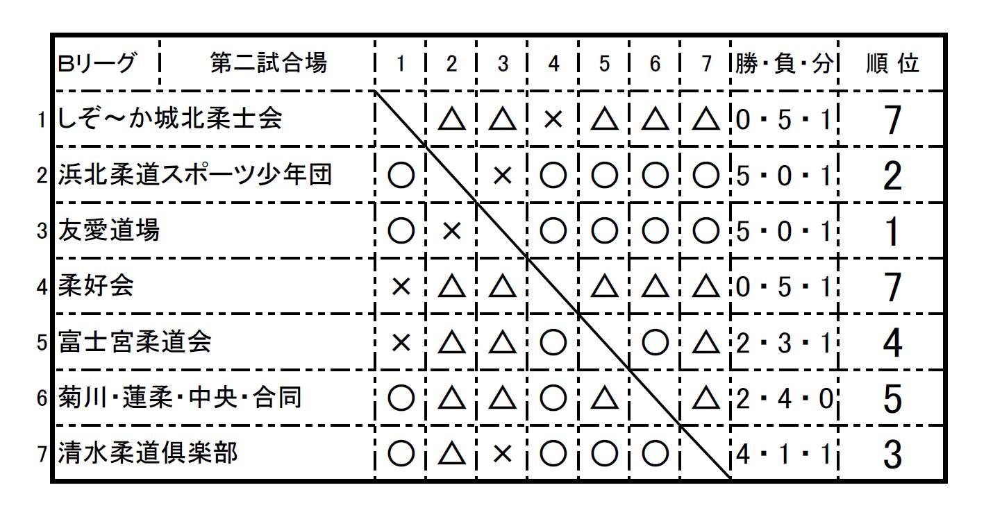 f0063216_9124927.jpg