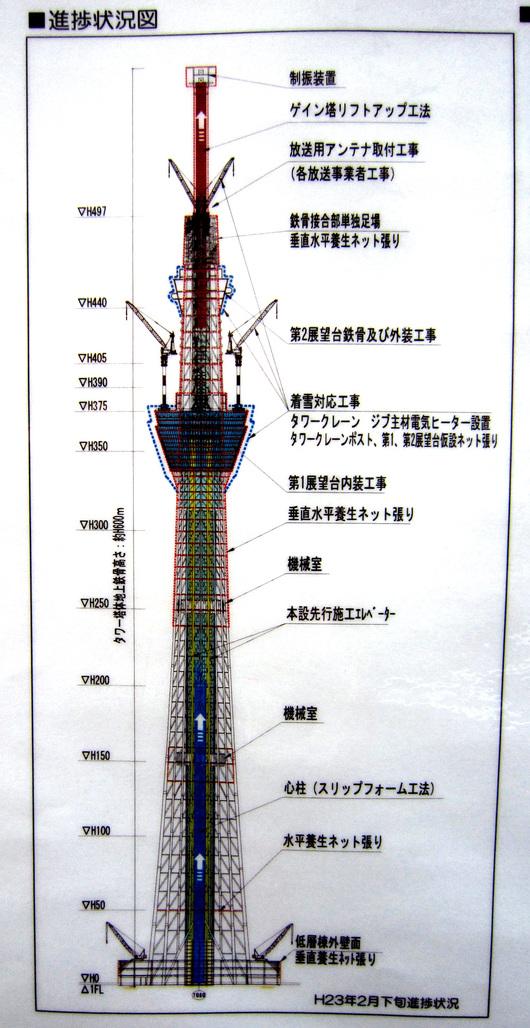 東京スカイツリー その18_b0083801_18511783.jpg