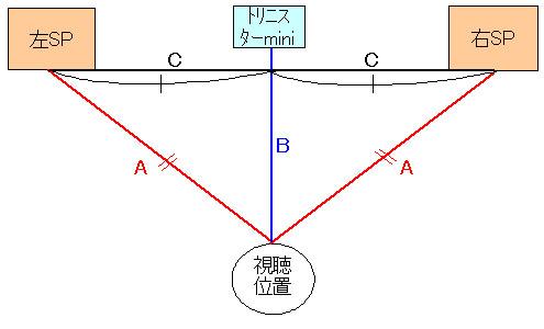 f0224732_32179.jpg