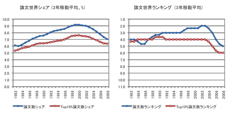 日本の技術の成果の影で_d0044584_6591513.jpg