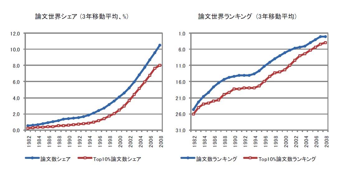 日本の技術の成果の影で_d0044584_6592594.jpg