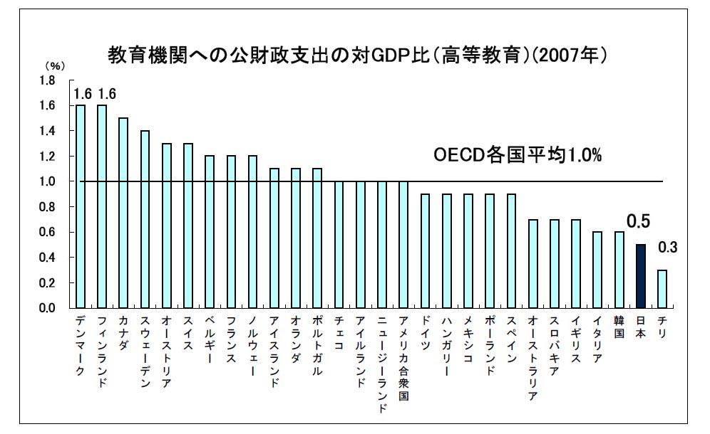 日本の技術の成果の影で_d0044584_7184822.jpg