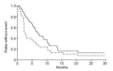 ドキソルビシン+バルプロ酸は悪性胸膜中皮腫のセカンドラインとして有効である可能性_e0156318_1744286.jpg