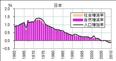 日本人がいなくなる日_c0025115_19405039.jpg