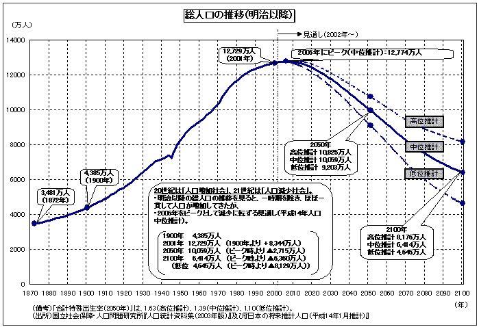 日本人がいなくなる日_c0025115_19543958.jpg