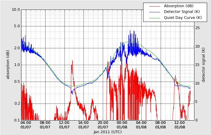 HAARPに地震波か?_e0171614_23143055.jpg