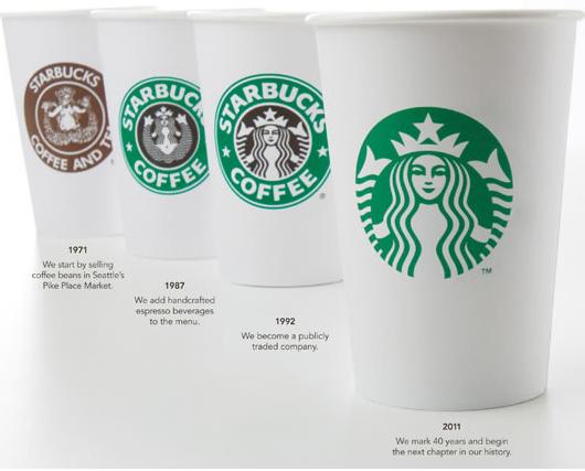スターバックスの新ロゴ発表に見る消費者心理とマーケティングのあり方_b0007805_142173.jpg