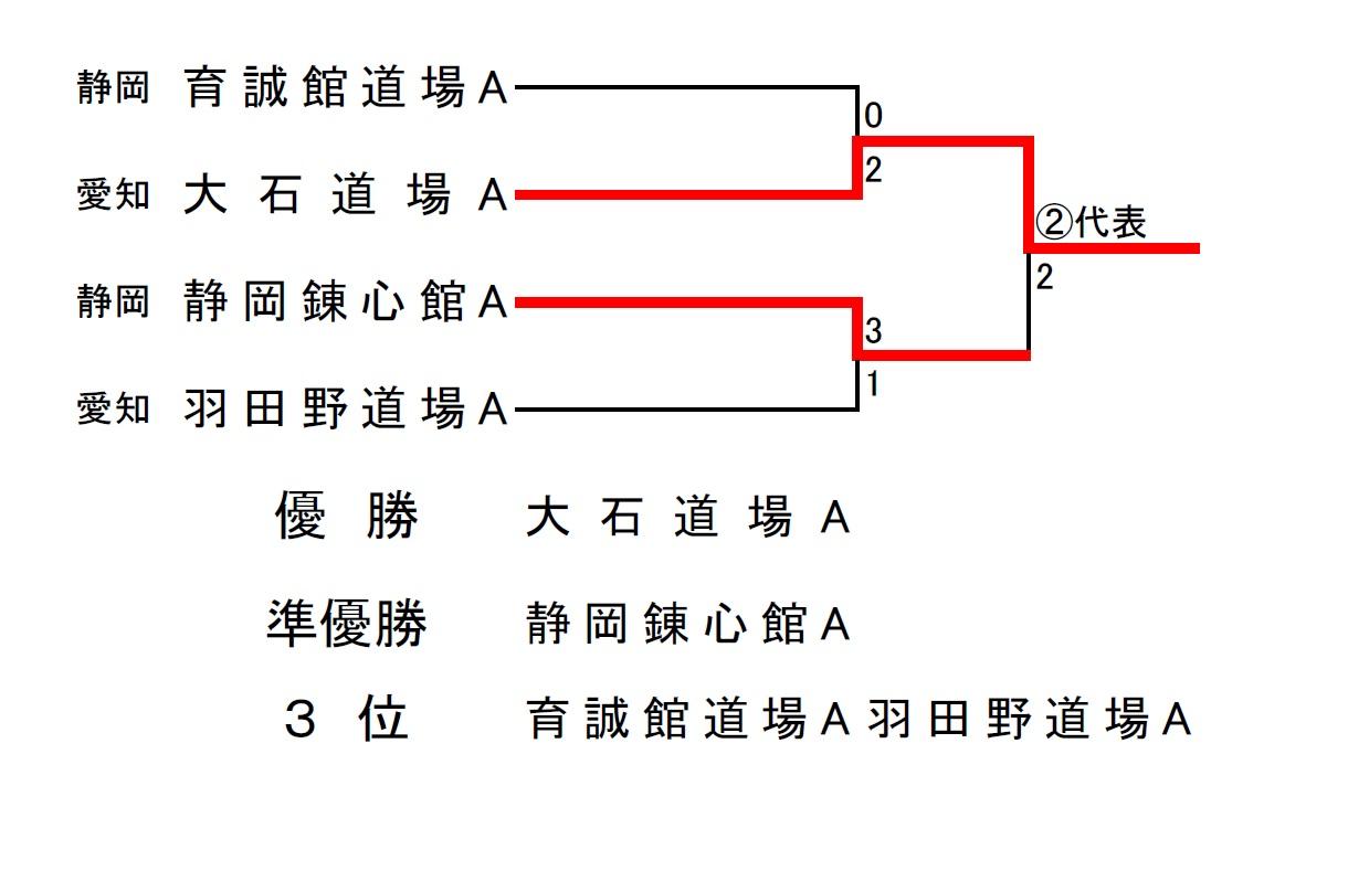 f0063216_18125613.jpg