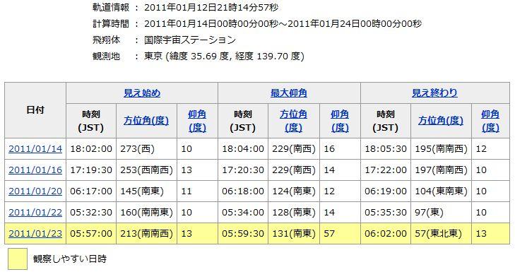 2011年1月20日こうのとり2号機打ち上げへ _e0089232_18191969.jpg