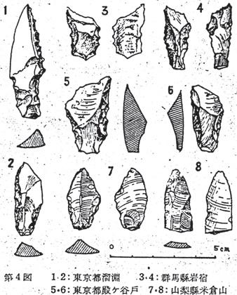 「ナイフ形石器」の誕生_a0186568_17535816.jpg
