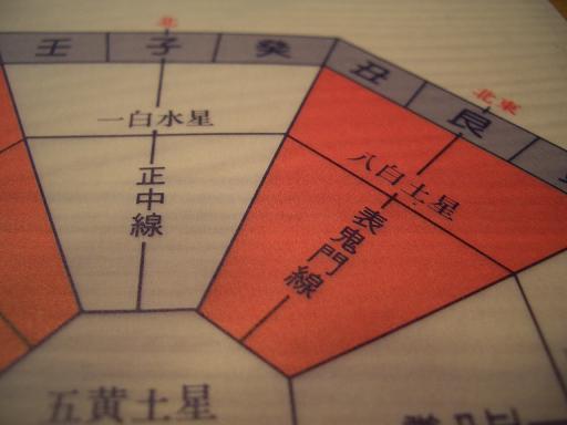 はじめての家づくり その18 ~基本設計 家相について~ _b0146238_13401258.jpg
