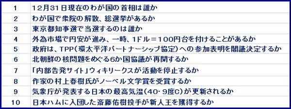 c0051107_9244792.jpg