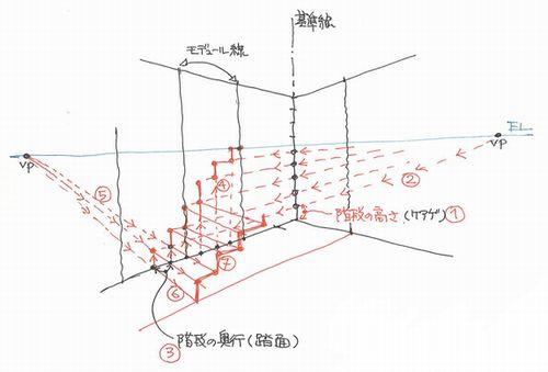 階段の描き方についての質問_c0159795_1517444.jpg