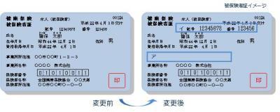 健康保険証の記載事項が変わります_c0105147_1141146.jpg