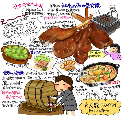 下町バルながおかやでラムチョップ☆上野_c0161724_143066.jpg