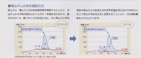「氾濫許容型治水について」について_f0197754_0163626.jpg