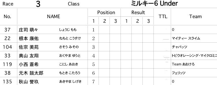 2011JOSF緑山オープニングレース(1月定期戦)VOL7:ミルキー6.7決勝_b0065730_20445168.jpg