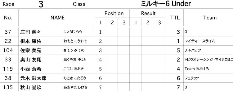 2011JOSF緑山オープニングレース(1月定期戦)VOL7:ミルキー6.7決勝_b0065730_204527.jpg