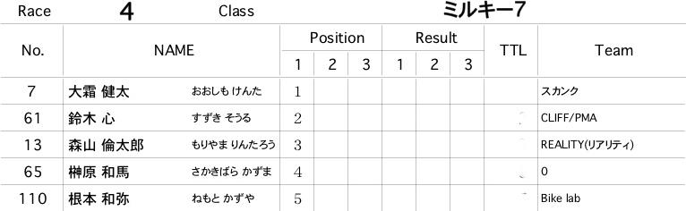 2011JOSF緑山オープニングレース(1月定期戦)VOL7:ミルキー6.7決勝_b0065730_20452793.jpg